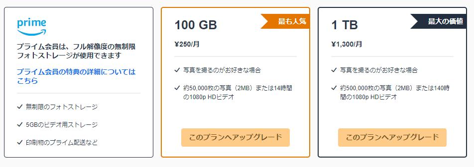 AmazonPhotos 利用料金