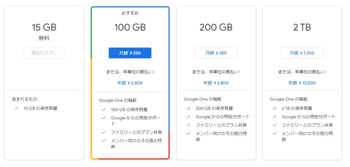 GoogleOneの料金表